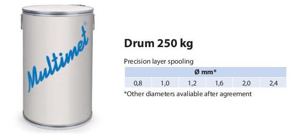 Ambalare la Butoi de 250 kg